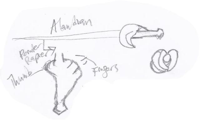 alandian details